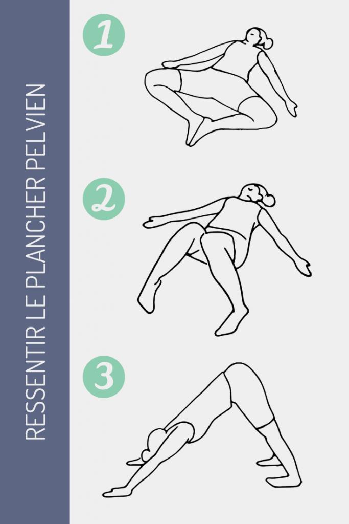 postures