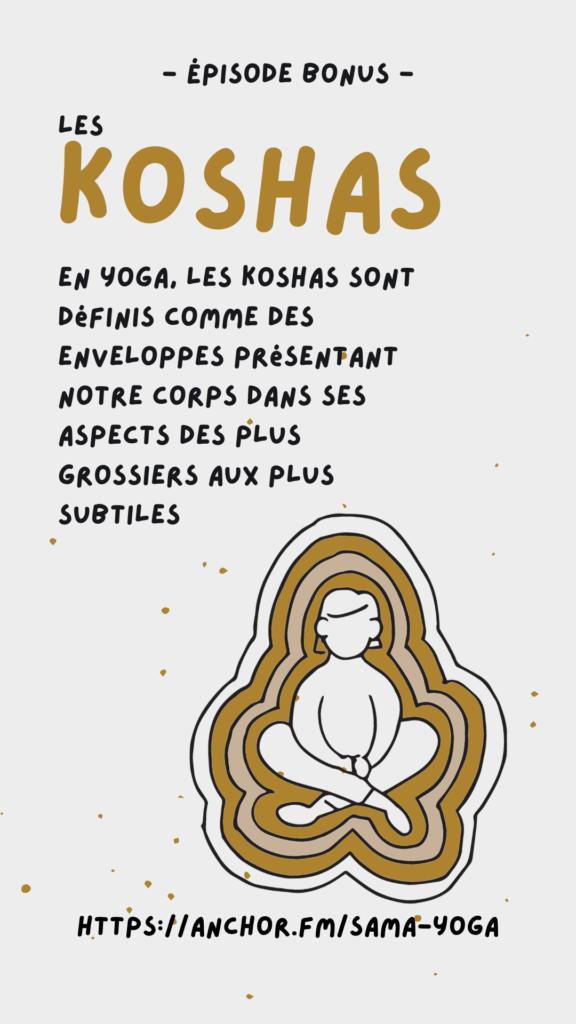 Illustration sur les koshas